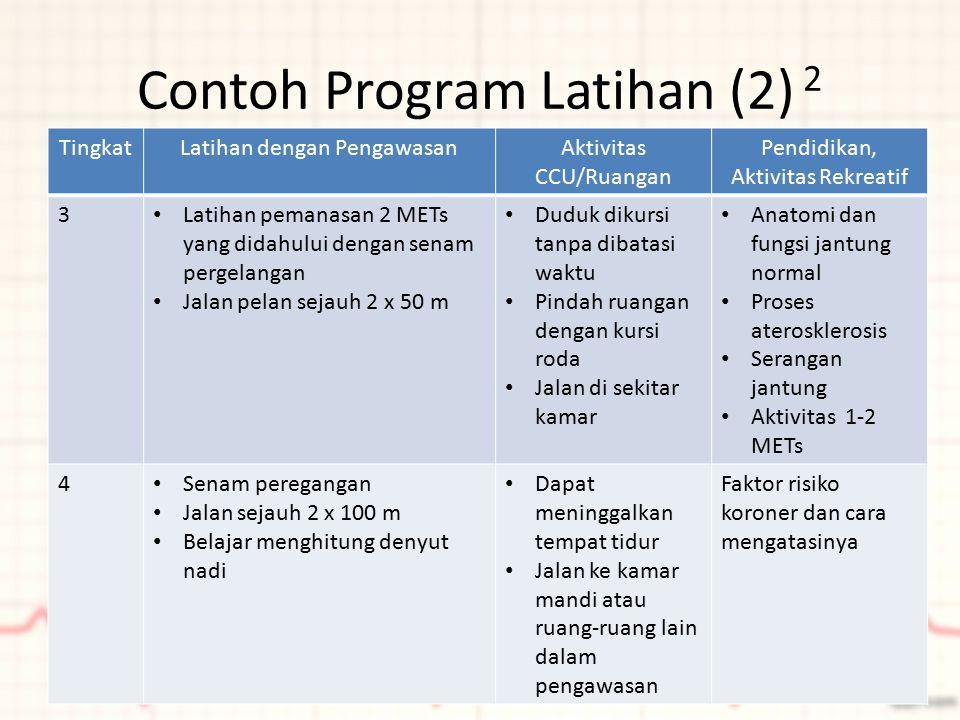 Contoh Program Latihan (2) 2 TingkatLatihan dengan PengawasanAktivitas CCU/Ruangan Pendidikan, Aktivitas Rekreatif 3 Latihan pemanasan 2 METs yang did