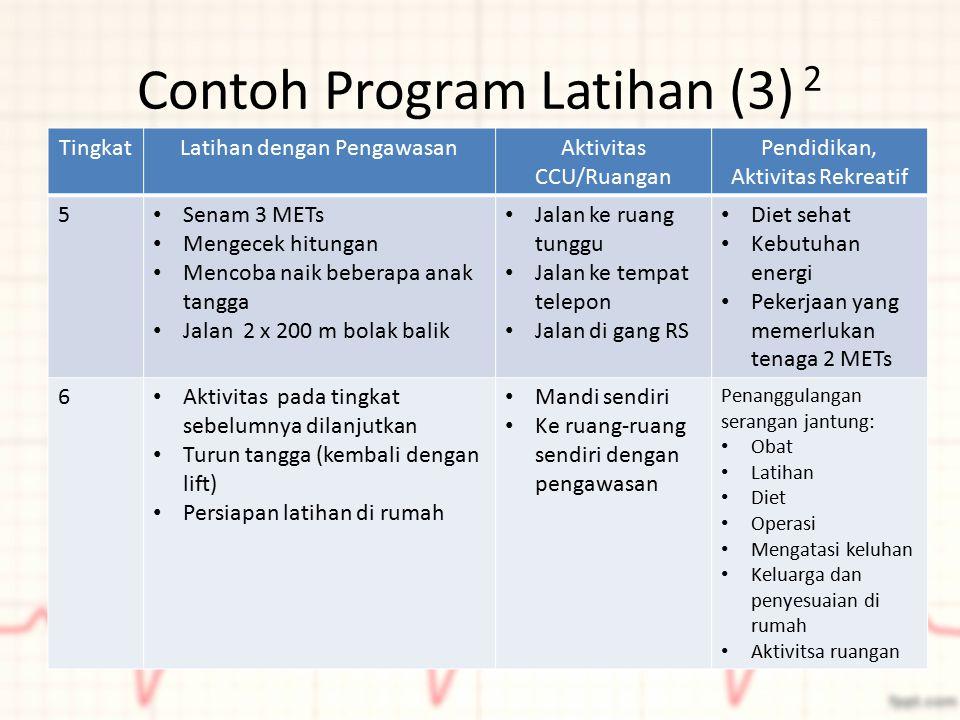 Contoh Program Latihan (3) 2 TingkatLatihan dengan PengawasanAktivitas CCU/Ruangan Pendidikan, Aktivitas Rekreatif 5 Senam 3 METs Mengecek hitungan Me
