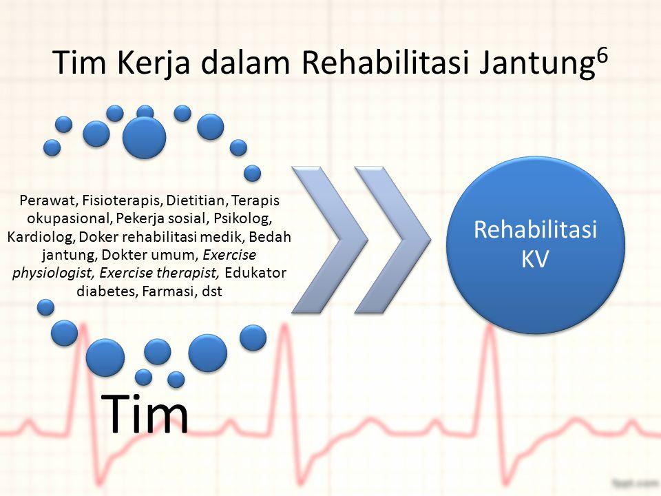 Tim Kerja dalam Rehabilitasi Jantung 6 Perawat, Fisioterapis, Dietitian, Terapis okupasional, Pekerja sosial, Psikolog, Kardiolog, Doker rehabilitasi