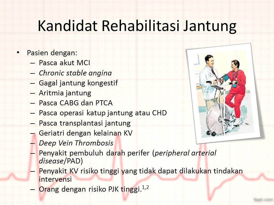 Kandidat Rehabilitasi Jantung Pasien dengan: – Pasca akut MCI – Chronic stable angina – Gagal jantung kongestif – Aritmia jantung – Pasca CABG dan PTC