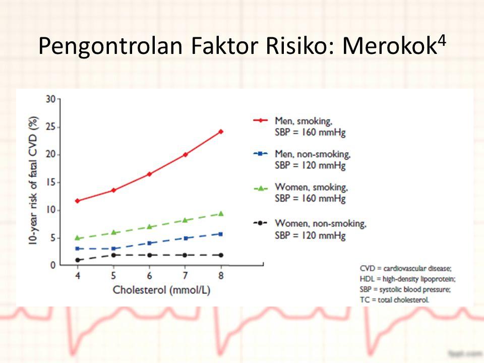 Pengontrolan Faktor Risiko: Merokok 4