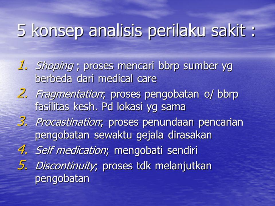 5 konsep analisis perilaku sakit : 1. Shoping ; proses mencari bbrp sumber yg berbeda dari medical care 2. Fragmentation; proses pengobatan o/ bbrp fa