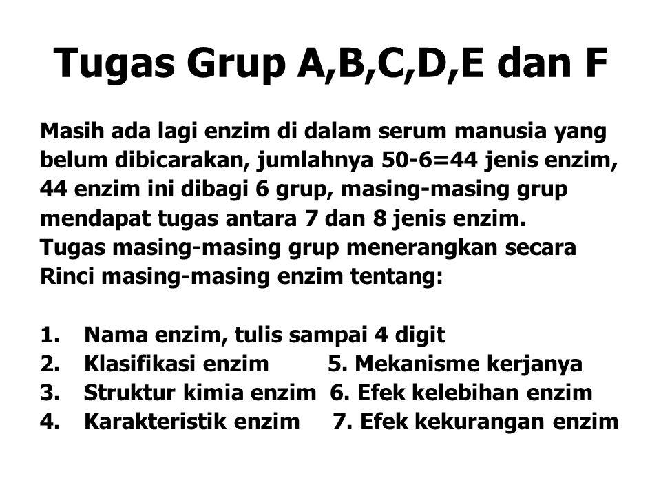 Tugas Grup A,B,C,D,E dan F Masih ada lagi enzim di dalam serum manusia yang belum dibicarakan, jumlahnya 50-6=44 jenis enzim, 44 enzim ini dibagi 6 grup, masing-masing grup mendapat tugas antara 7 dan 8 jenis enzim.