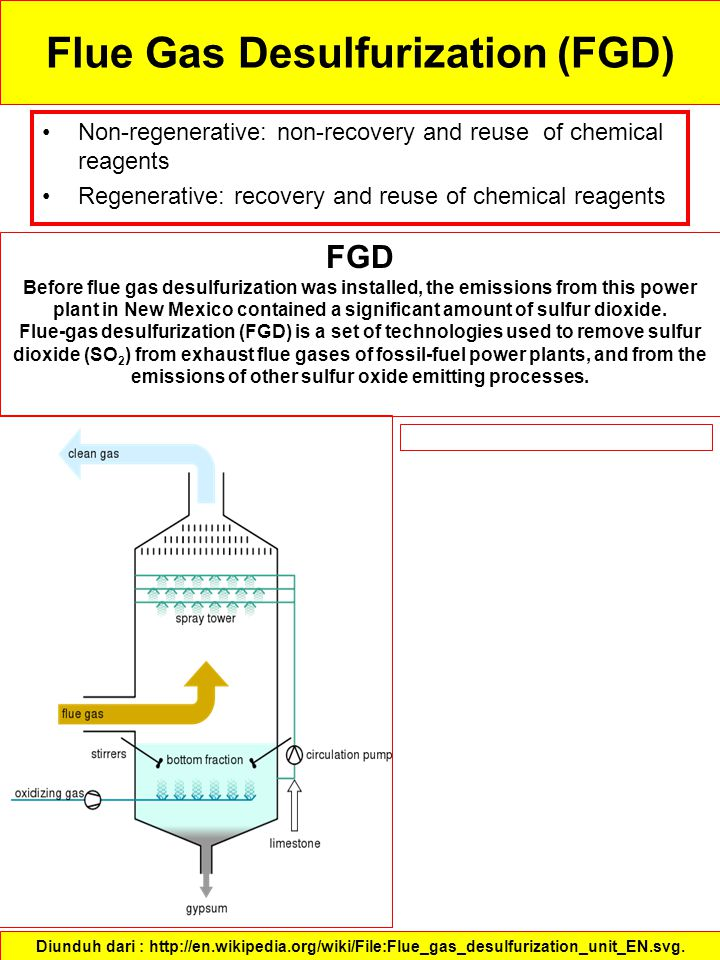 Flue Gas Desulfurization (FGD) Non-regenerative: non-recovery and reuse of chemical reagents Regenerative: recovery and reuse of chemical reagents Diu