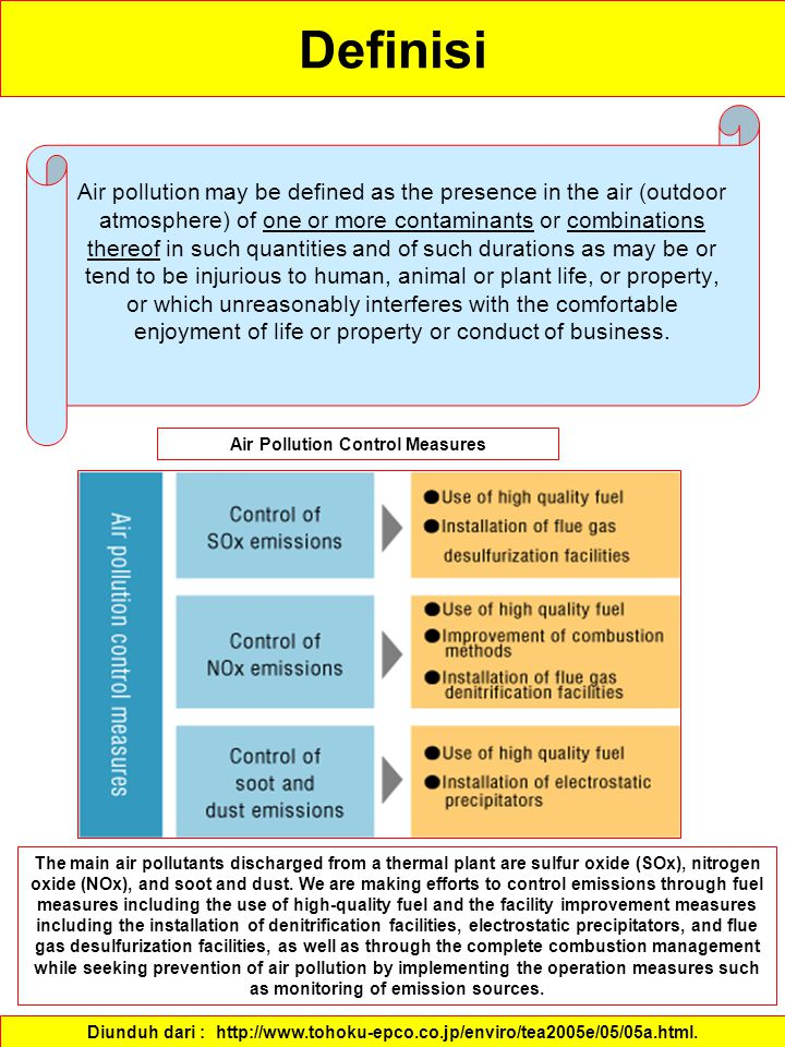 Definisi Air pollution may be defined as the presence in the air (outdoor atmosphere) of one or more contaminants or combinations thereof in such quan