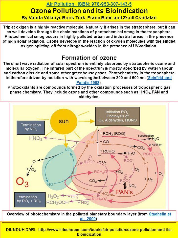 Air Pollution, ISBN: 978-953-307-143-5 Ozone Pollution and its Bioindication By Vanda Villanyi, Boris Turk, Franc Batic and Zsolt Csintalan DIUNDUH DARI: http://www.intechopen.com/books/air-pollution/ozone-pollution-and-its- bioindication Triplet oxigen is a highly reactive molecule.