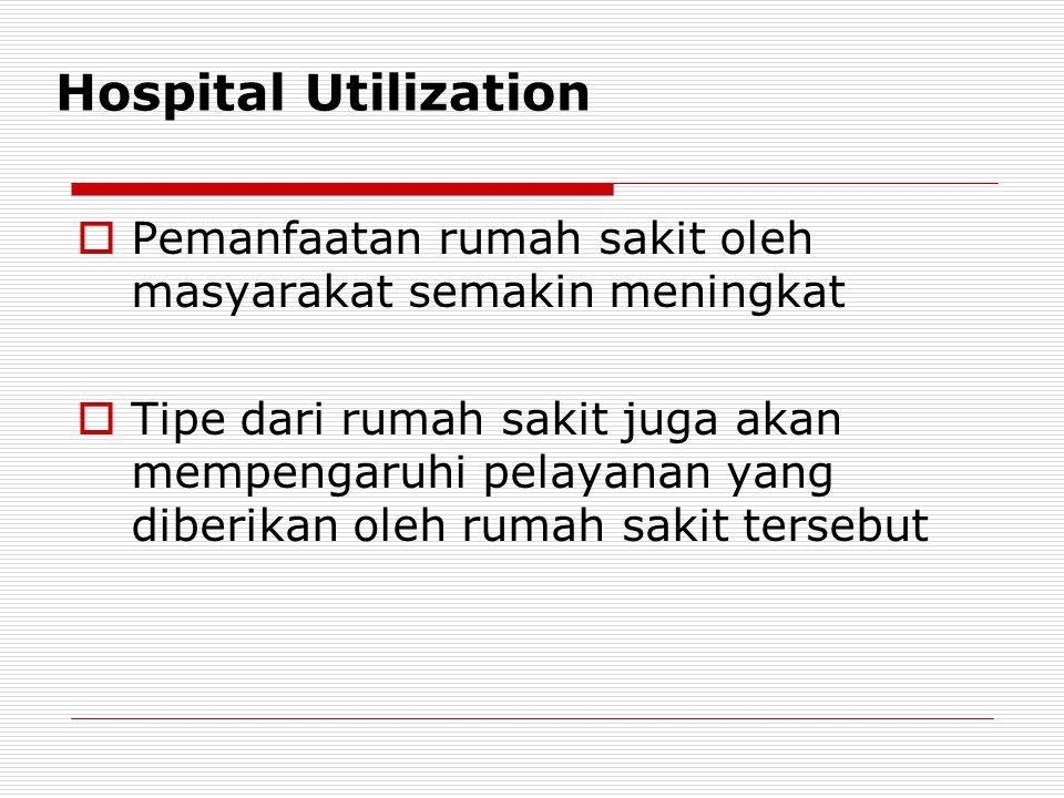 Hospital Utilization  Pemanfaatan rumah sakit oleh masyarakat semakin meningkat  Tipe dari rumah sakit juga akan mempengaruhi pelayanan yang diberik