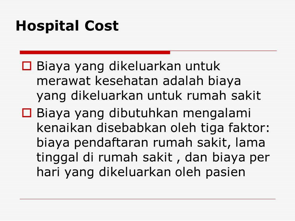 Hospital Cost  Biaya yang dikeluarkan untuk merawat kesehatan adalah biaya yang dikeluarkan untuk rumah sakit  Biaya yang dibutuhkan mengalami kenai