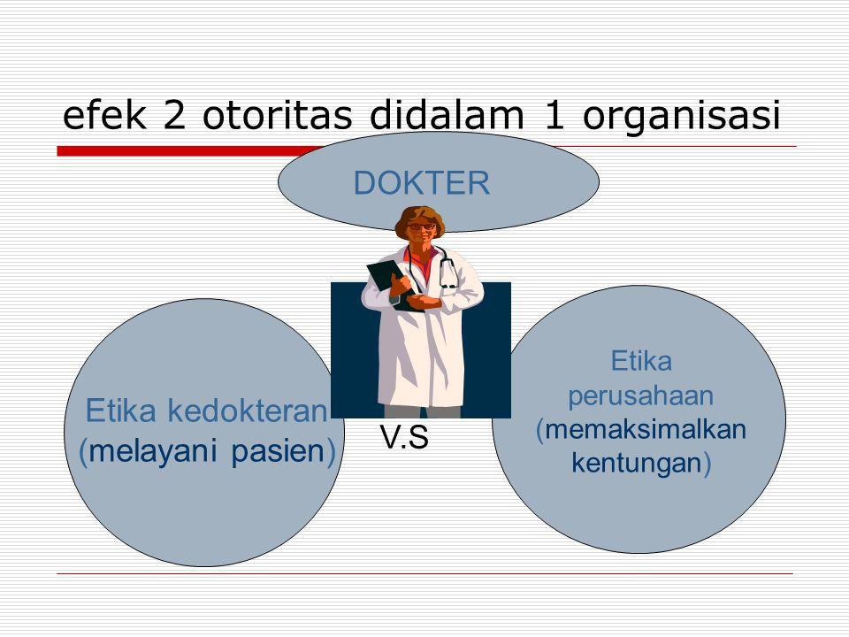 efek 2 otoritas didalam 1 organisasi DOKTER Etika kedokteran (melayani pasien) V.S Etika perusahaan (memaksimalkan kentungan)