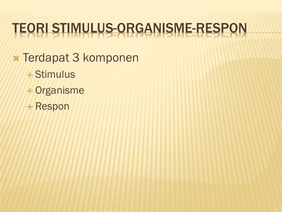  Terdapat 3 komponen  Stimulus  Organisme  Respon