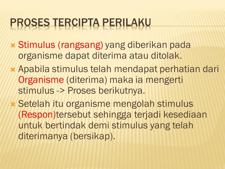  Stimulus (rangsang) yang diberikan pada organisme dapat diterima atau ditolak.  Apabila stimulus telah mendapat perhatian dari Organisme (diterima)