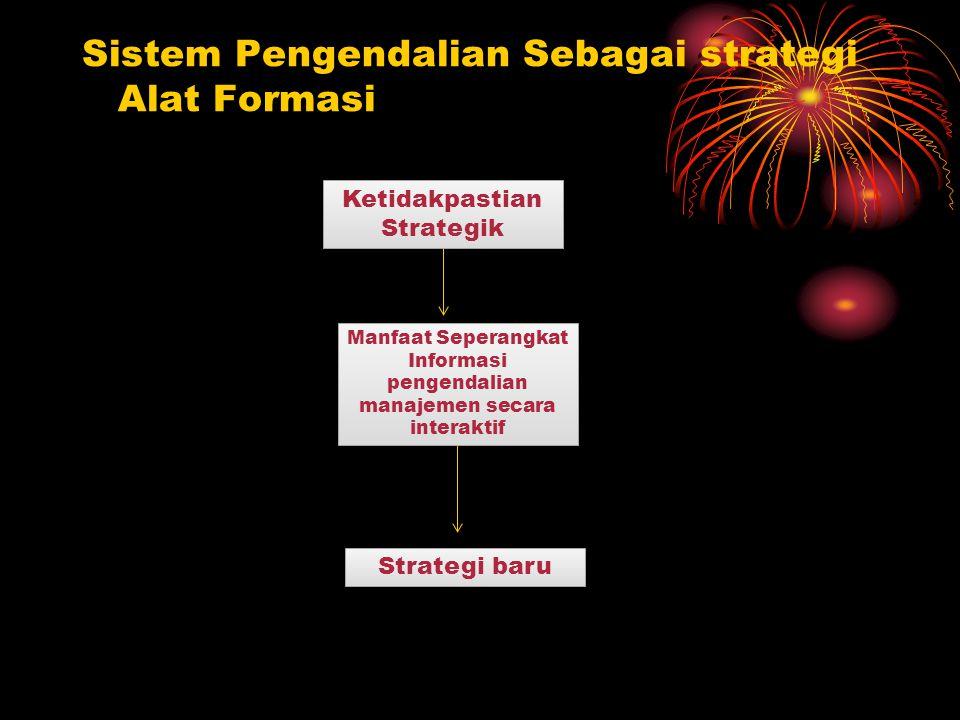 Sistem Pengendalian Sebagai strategi Alat Formasi Ketidakpastian Strategik Manfaat Seperangkat Informasi pengendalian manajemen secara interaktif Strategi baru
