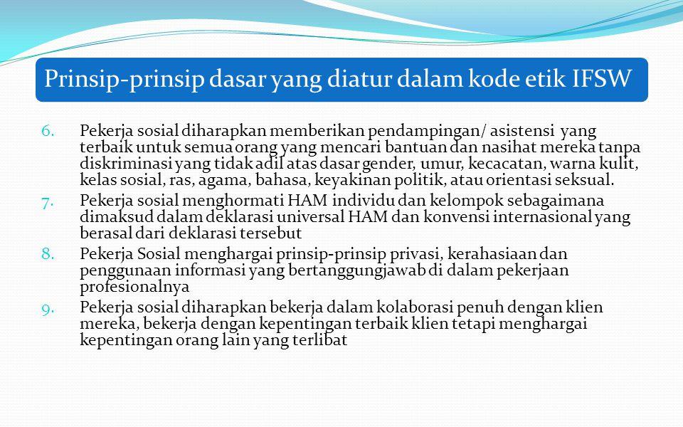 Prinsip-prinsip dasar yang diatur dalam kode etik IFSW 1.