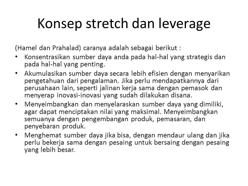 Konsep stretch dan leverage (Hamel dan Prahalad) caranya adalah sebagai berikut : Konsentrasikan sumber daya anda pada hal-hal yang strategis dan pada hal-hal yang penting.