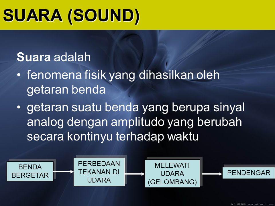 SUARA (SOUND) Suara adalah fenomena fisik yang dihasilkan oleh getaran benda getaran suatu benda yang berupa sinyal analog dengan amplitudo yang berub