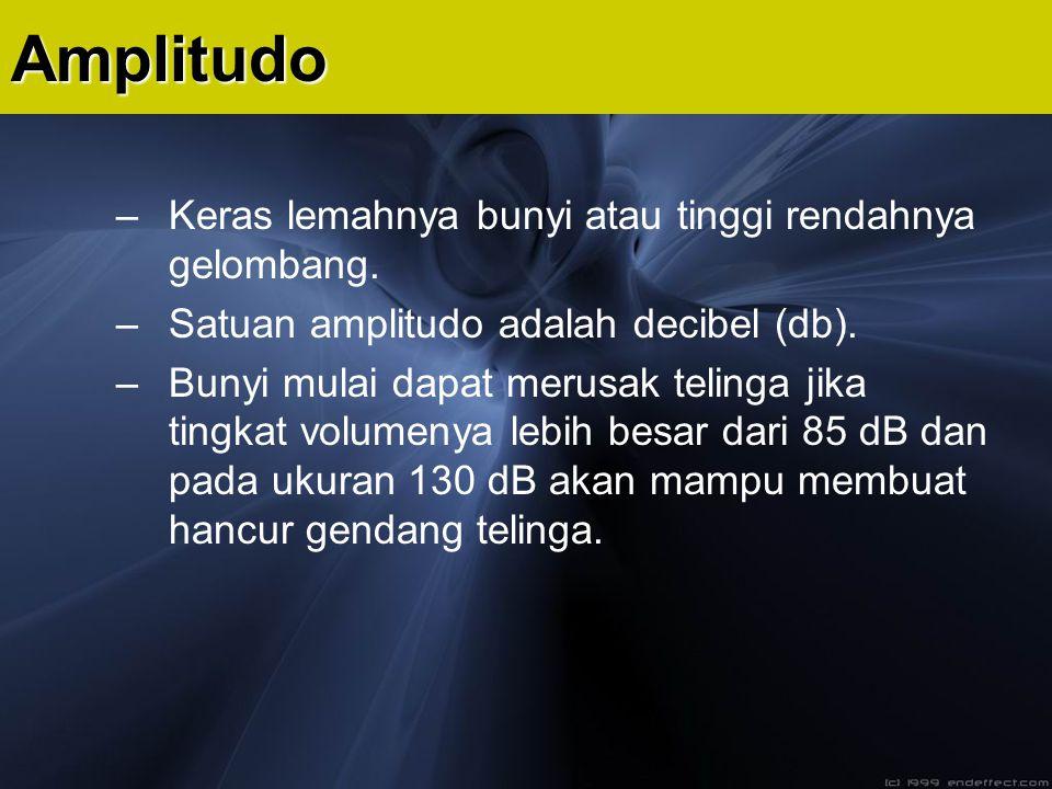 –Keras lemahnya bunyi atau tinggi rendahnya gelombang. –Satuan amplitudo adalah decibel (db). –Bunyi mulai dapat merusak telinga jika tingkat volumeny