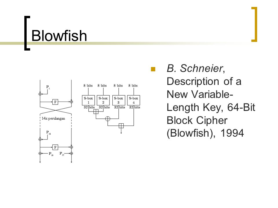 Blowfish B. Schneier, Description of a New Variable- Length Key, 64-Bit Block Cipher (Blowfish), 1994