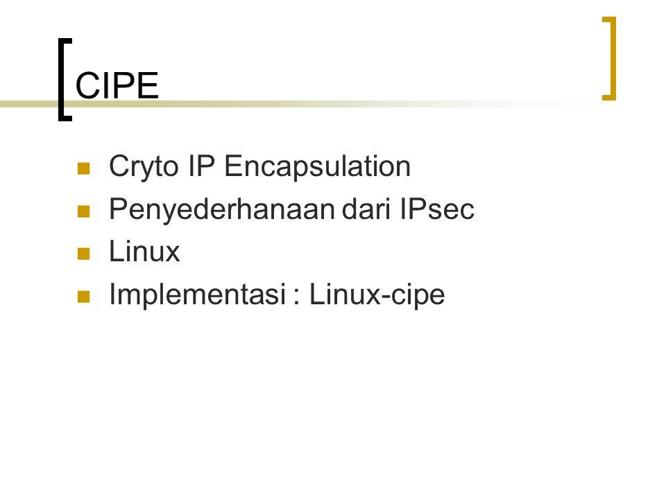 CIPE Cryto IP Encapsulation Penyederhanaan dari IPsec Linux Implementasi : Linux-cipe