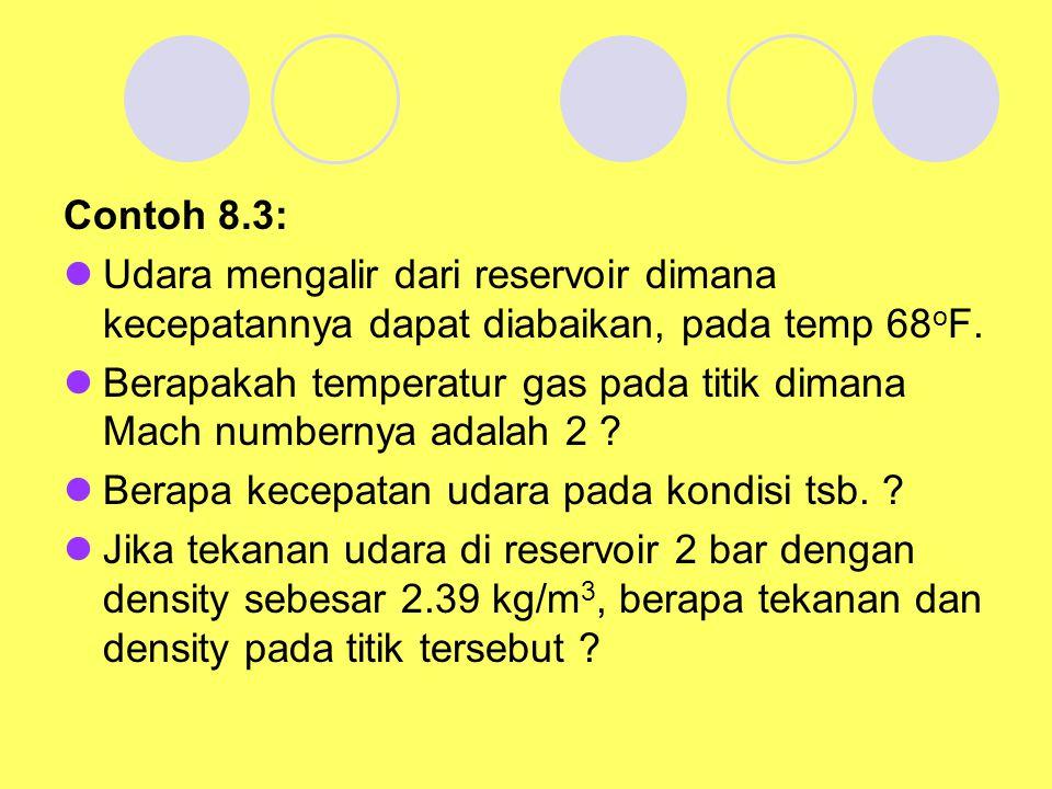 Contoh 8.3: Udara mengalir dari reservoir dimana kecepatannya dapat diabaikan, pada temp 68 o F. Berapakah temperatur gas pada titik dimana Mach numbe