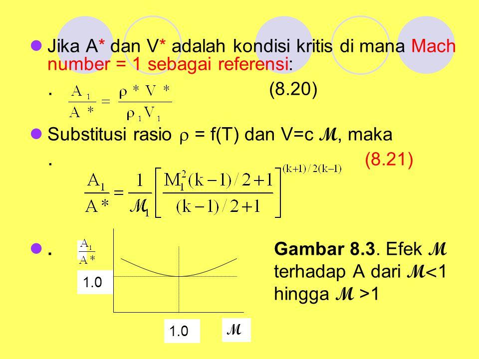 Jika A* dan V* adalah kondisi kritis di mana Mach number = 1 sebagai referensi:. (8.20) Substitusi rasio  = f(T) dan V=c M, maka. (8.21). Gambar 8.3.