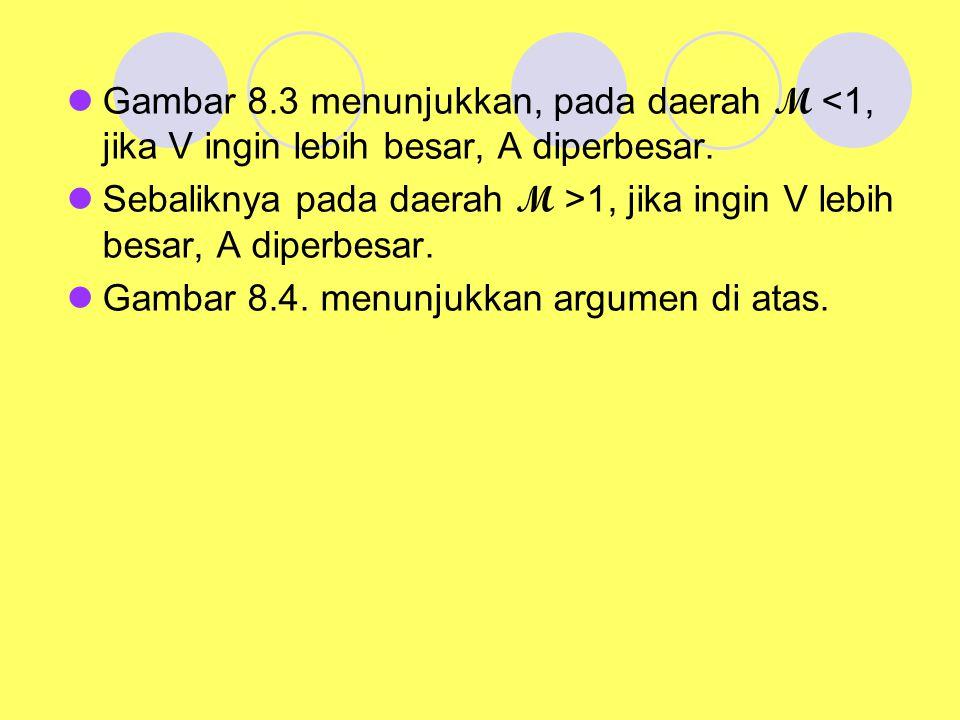 Gambar 8.3 menunjukkan, pada daerah M <1, jika V ingin lebih besar, A diperbesar. Sebaliknya pada daerah M >1, jika ingin V lebih besar, A diperbesar.