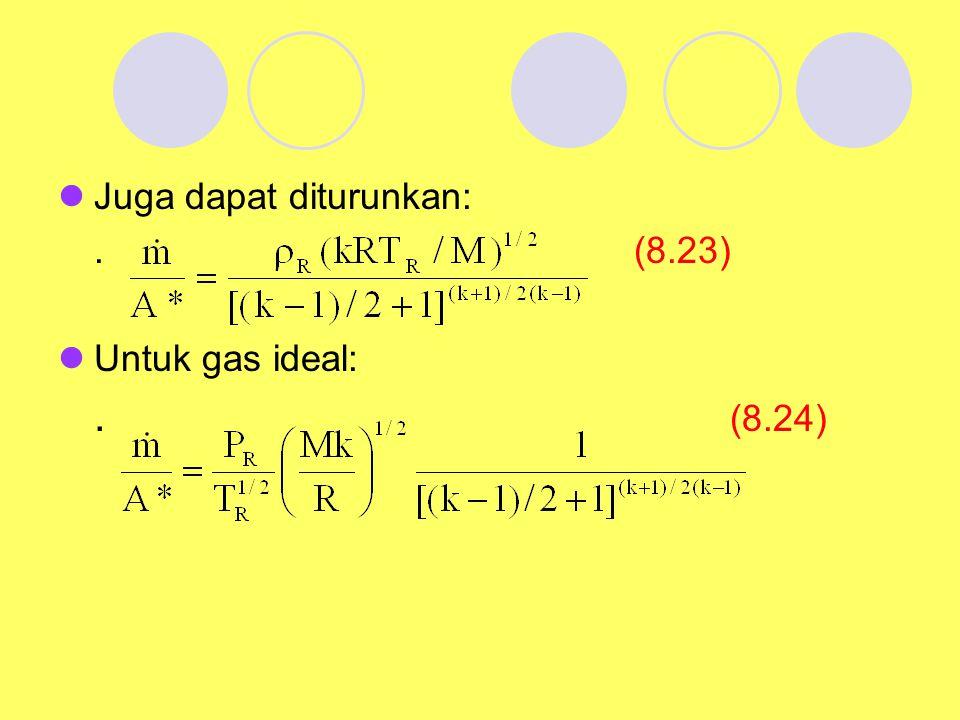 Juga dapat diturunkan:. (8.23) Untuk gas ideal:. (8.24)