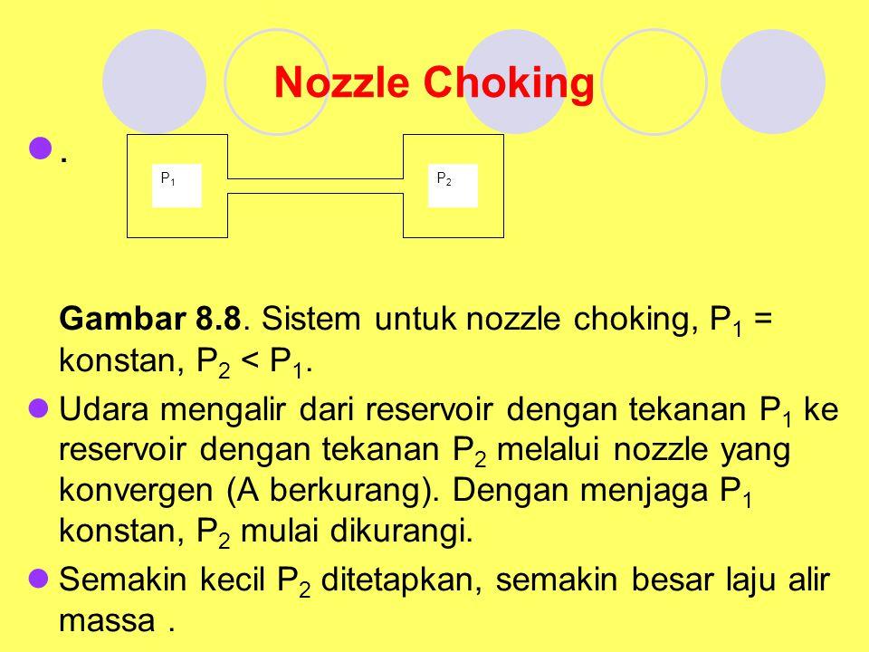 Nozzle Choking. Gambar 8.8. Sistem untuk nozzle choking, P 1 = konstan, P 2 < P 1. Udara mengalir dari reservoir dengan tekanan P 1 ke reservoir denga