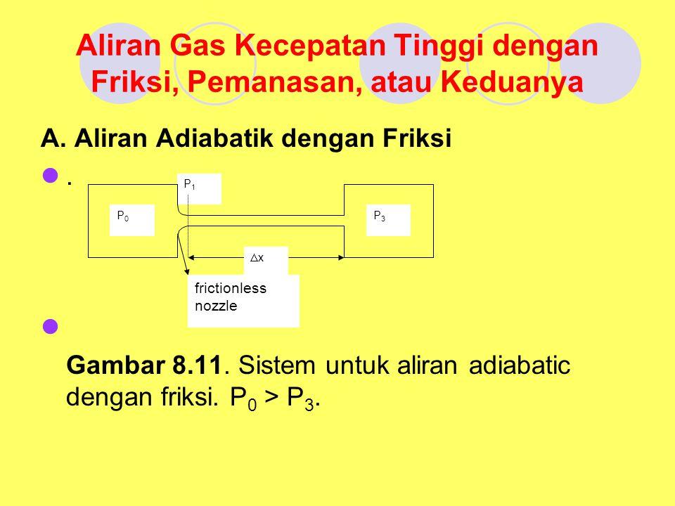 Aliran Gas Kecepatan Tinggi dengan Friksi, Pemanasan, atau Keduanya A. Aliran Adiabatik dengan Friksi. Gambar 8.11. Sistem untuk aliran adiabatic deng