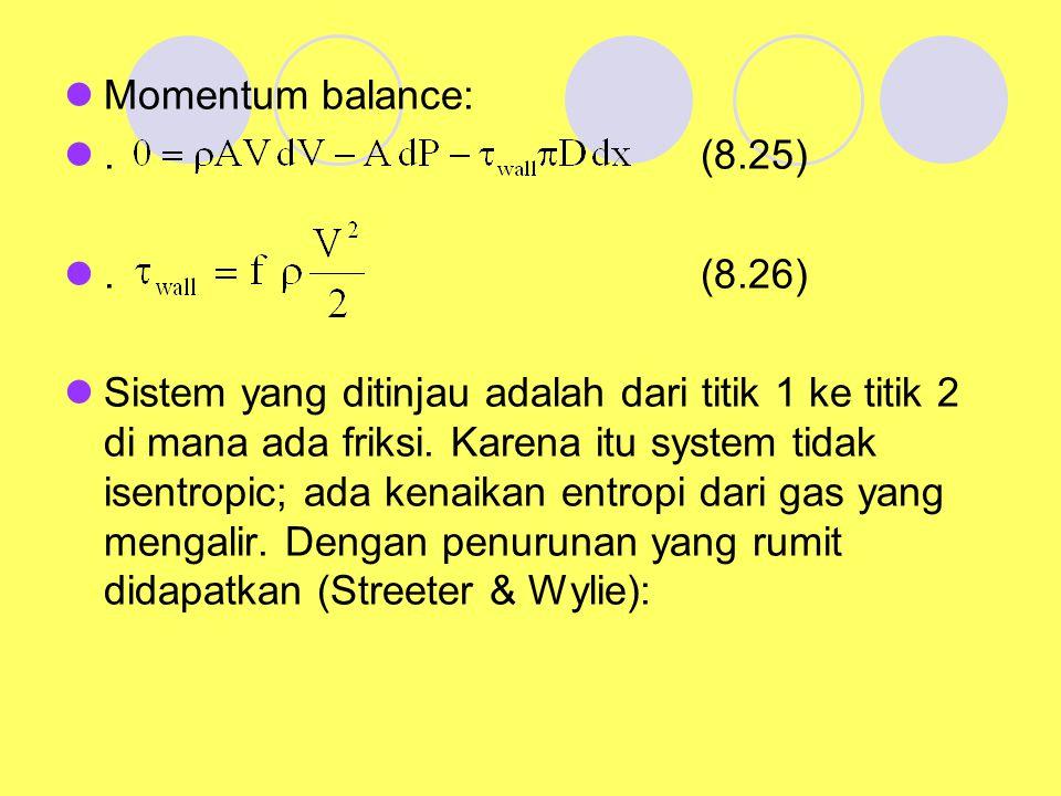 Momentum balance:.(8.25).(8.26) Sistem yang ditinjau adalah dari titik 1 ke titik 2 di mana ada friksi. Karena itu system tidak isentropic; ada kenaik