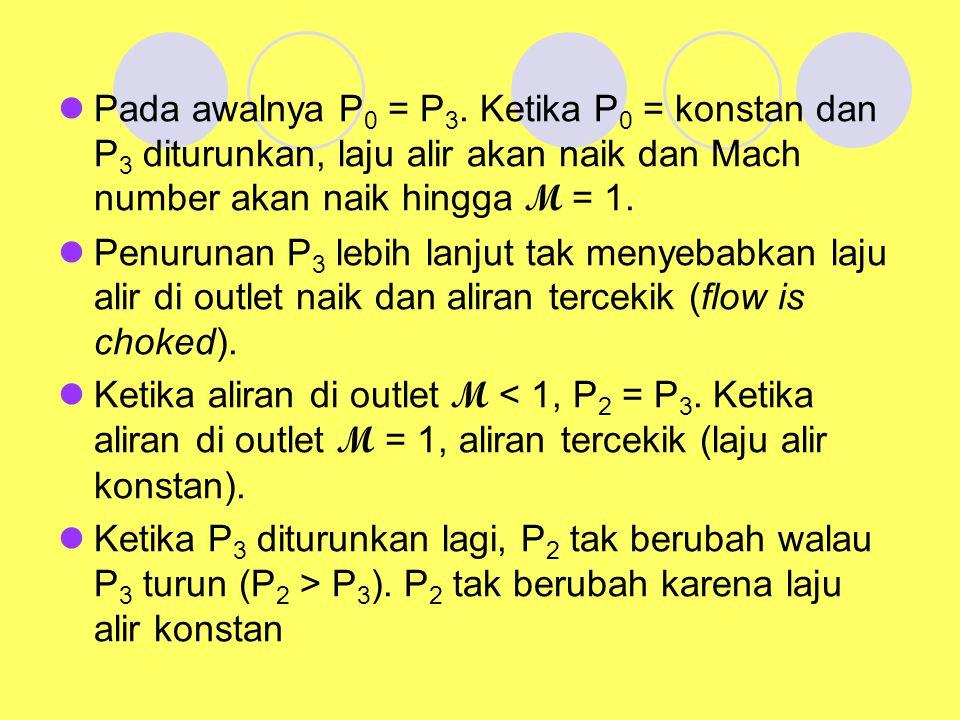Pada awalnya P 0 = P 3. Ketika P 0 = konstan dan P 3 diturunkan, laju alir akan naik dan Mach number akan naik hingga M = 1. Penurunan P 3 lebih lanju