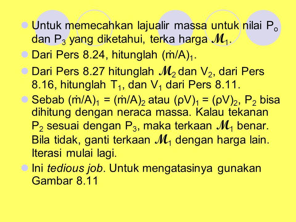 Untuk memecahkan lajualir massa untuk nilai P o dan P 3 yang diketahui, terka harga M 1. Dari Pers 8.24, hitunglah ( ṁ /A) 1. Dari Pers 8.27 hitunglah