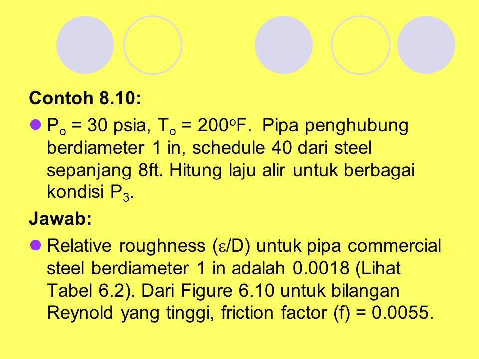 Contoh 8.10: P o = 30 psia, T o = 200 o F. Pipa penghubung berdiameter 1 in, schedule 40 dari steel sepanjang 8ft. Hitung laju alir untuk berbagai kon
