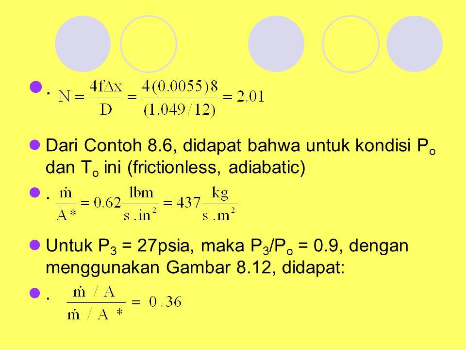 . Dari Contoh 8.6, didapat bahwa untuk kondisi P o dan T o ini (frictionless, adiabatic). Untuk P 3 = 27psia, maka P 3 /P o = 0.9, dengan menggunakan
