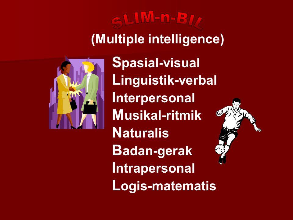 S pasial-visual L inguistik-verbal I nterpersonal M usikal-ritmik N aturalis B adan-gerak I ntrapersonal L ogis-matematis (Multiple intelligence)