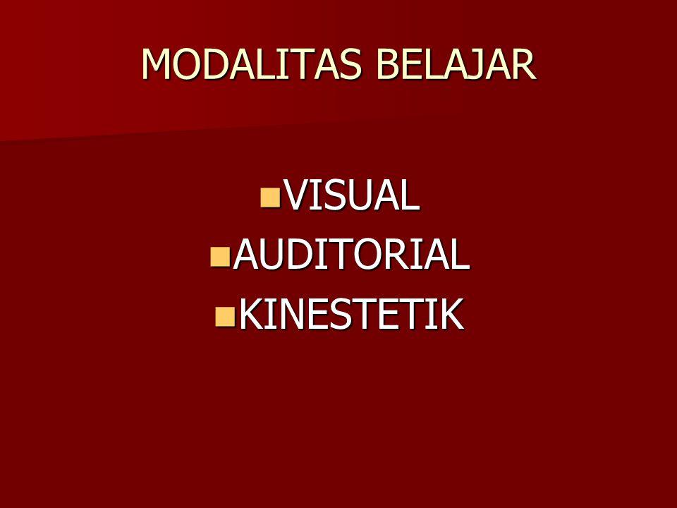 MODALITAS BELAJAR VISUAL VISUAL AUDITORIAL AUDITORIAL KINESTETIK KINESTETIK