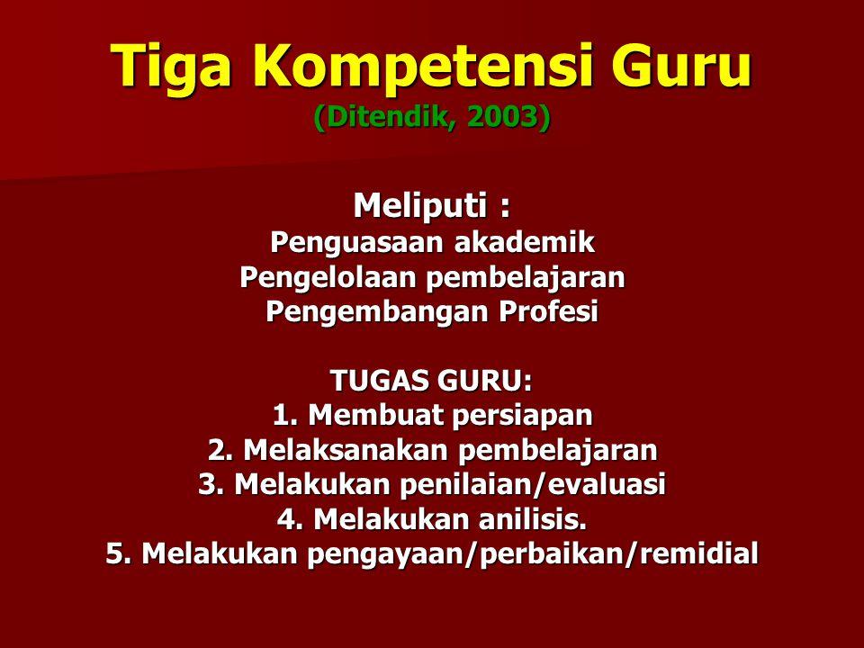 Tiga Kompetensi Guru (Ditendik, 2003) Meliputi : Penguasaan akademik Pengelolaan pembelajaran Pengembangan Profesi TUGAS GURU: 1. Membuat persiapan 2.