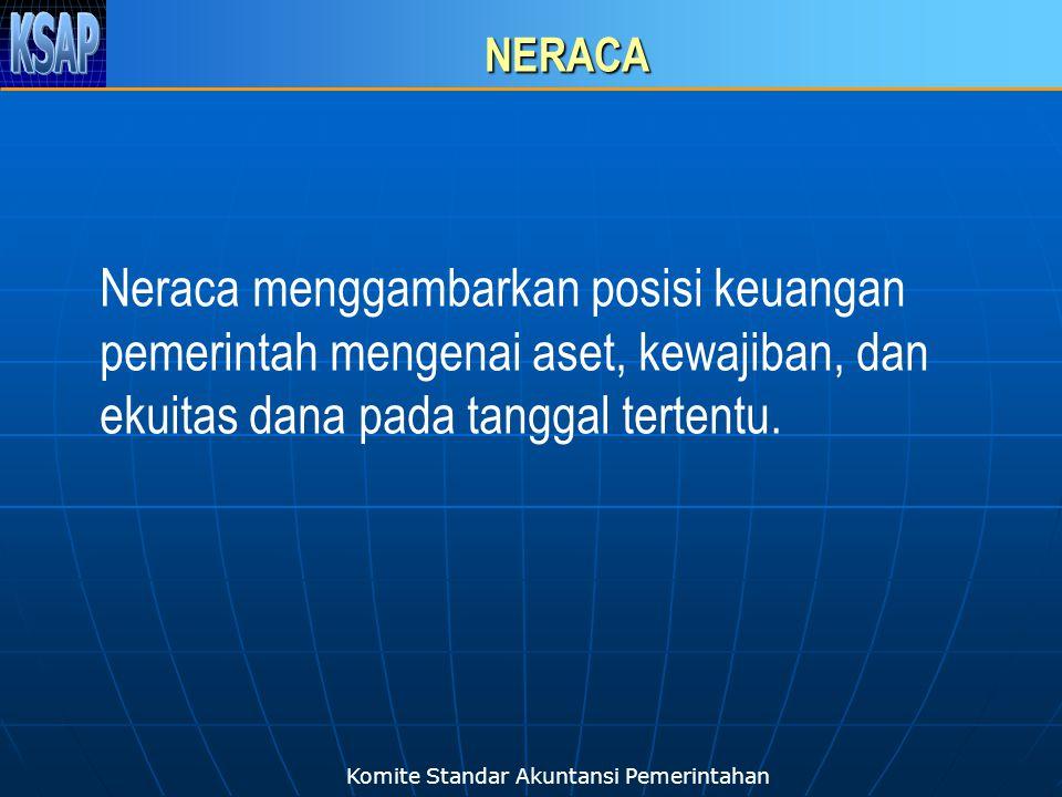 Komite Standar Akuntansi Pemerintahan NERACA Neraca menggambarkan posisi keuangan pemerintah mengenai aset, kewajiban, dan ekuitas dana pada tanggal tertentu.