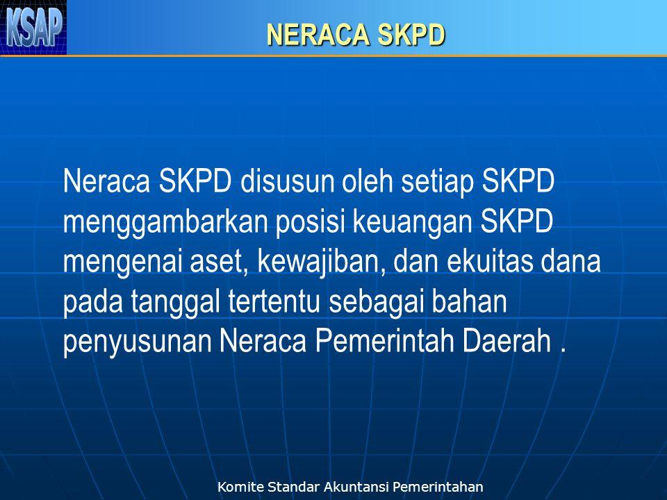 Komite Standar Akuntansi Pemerintahan NERACA SKPD Neraca SKPD disusun oleh setiap SKPD menggambarkan posisi keuangan SKPD mengenai aset, kewajiban, dan ekuitas dana pada tanggal tertentu sebagai bahan penyusunan Neraca Pemerintah Daerah.