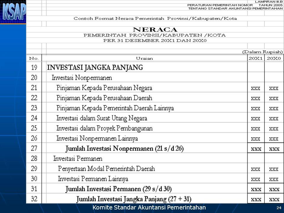 Komite Standar Akuntansi Pemerintahan 24