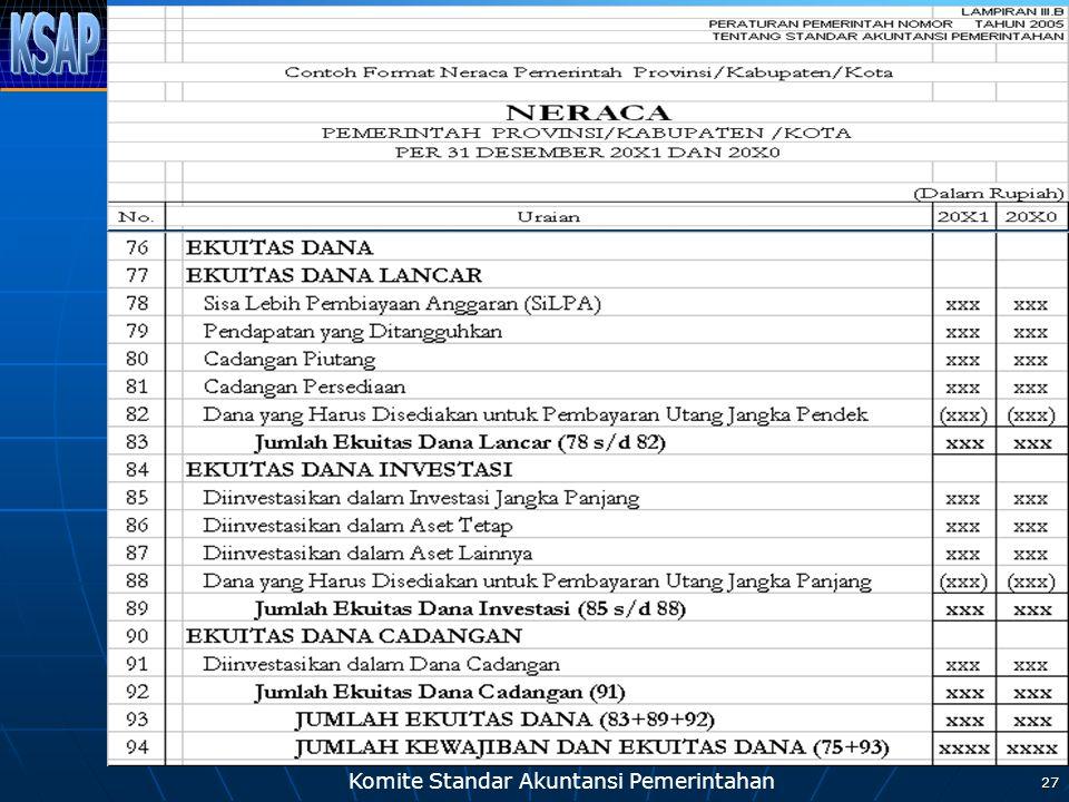 Komite Standar Akuntansi Pemerintahan 28 LAPORAN ARUS KAS Menyajikan informasi mengenai sumber, penggunaan, perubahan kas dan setara kas pada tanggal pelaporan.