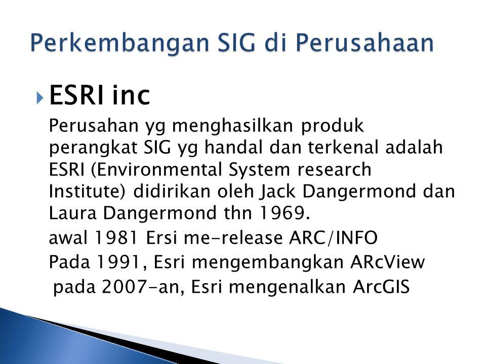  ESRI inc Perusahan yg menghasilkan produk perangkat SIG yg handal dan terkenal adalah ESRI (Environmental System research Institute) didirikan oleh Jack Dangermond dan Laura Dangermond thn 1969.