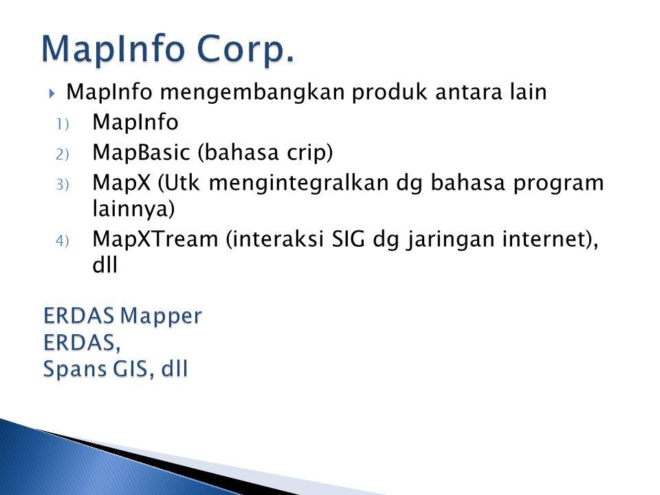  MapInfo mengembangkan produk antara lain 1) MapInfo 2) MapBasic (bahasa crip) 3) MapX (Utk mengintegralkan dg bahasa program lainnya) 4) MapXTream (interaksi SIG dg jaringan internet), dll