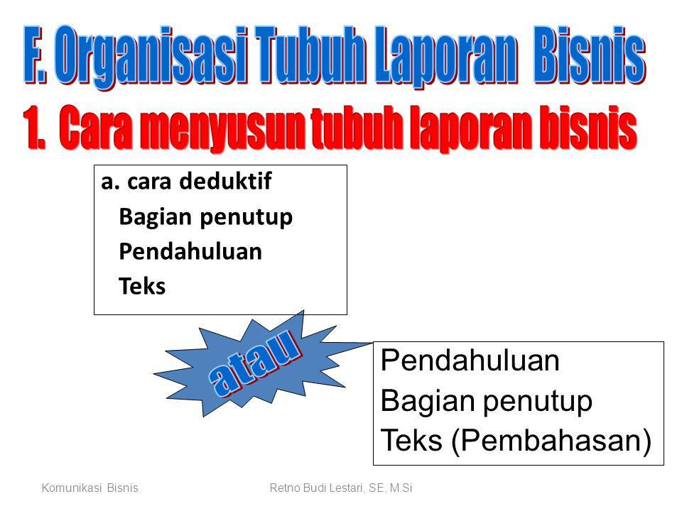 Komunikasi BisnisRetno Budi Lestari, SE, M.Si a. cara deduktif Bagian penutup Pendahuluan Teks Pendahuluan Bagian penutup Teks (Pembahasan)
