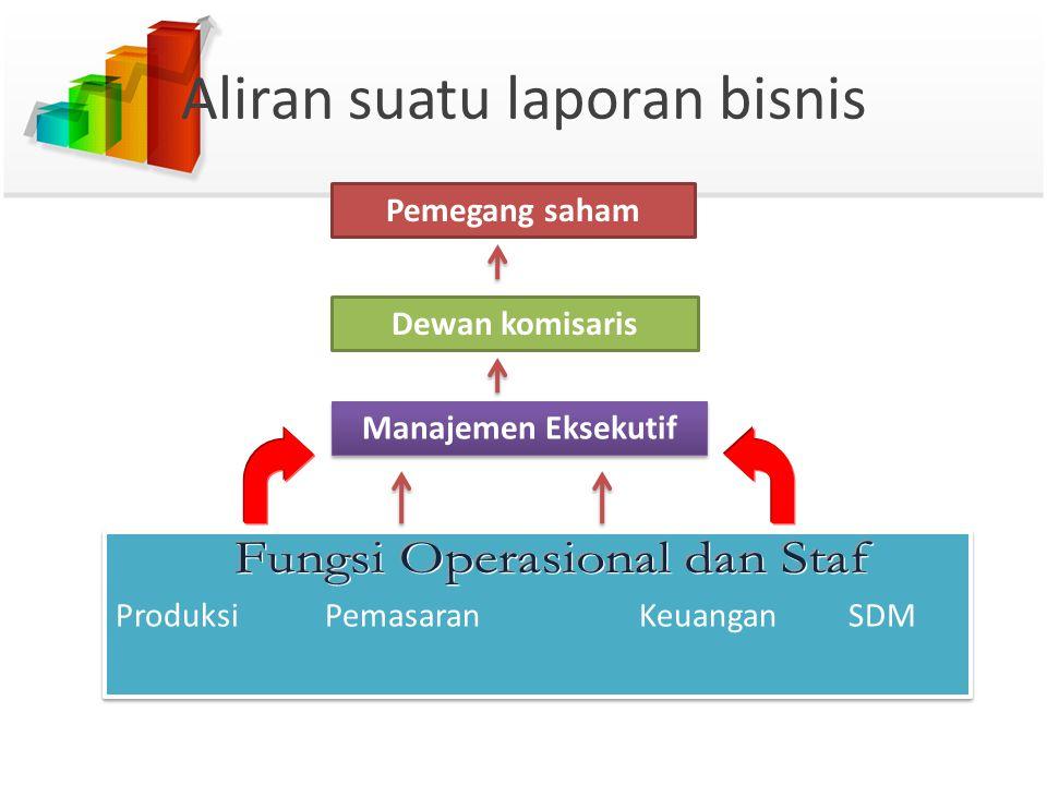 Aliran suatu laporan bisnis Pemegang saham Dewan komisaris Manajemen Eksekutif ProduksiPemasaranKeuanganSDM