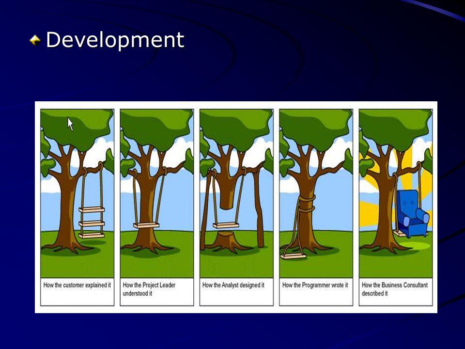 Langkah-langkah Administrasi Pembangunan Mengapa.Bagaimana bentuknya.