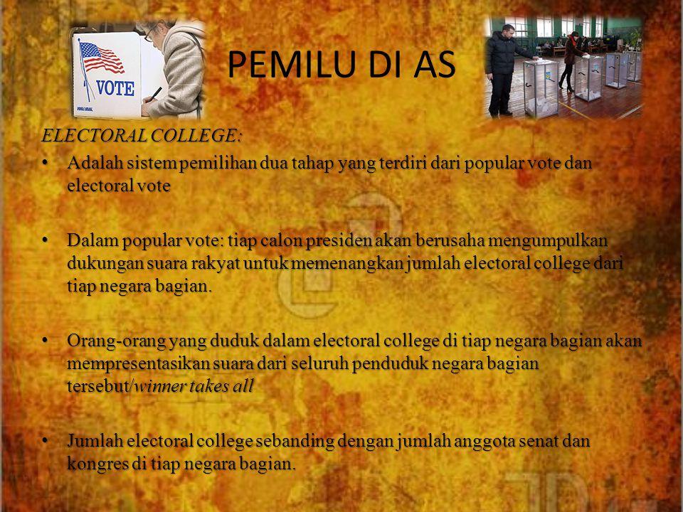PEMILU DI AS ELECTORAL COLLEGE: Adalah sistem pemilihan dua tahap yang terdiri dari popular vote dan electoral vote Adalah sistem pemilihan dua tahap