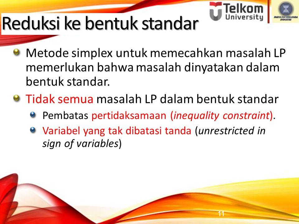 11 Reduksi ke bentuk standar Metode simplex untuk memecahkan masalah LP memerlukan bahwa masalah dinyatakan dalam bentuk standar.
