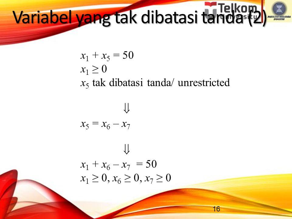 16 Variabel yang tak dibatasi tanda (2) x 1 + x 5 = 50 x 1 ≥ 0 x 5 tak dibatasi tanda/ unrestricted  x 5 = x 6 – x 7  x 1 + x 6 – x 7 = 50 x 1 ≥ 0, x 6 ≥ 0, x 7 ≥ 0
