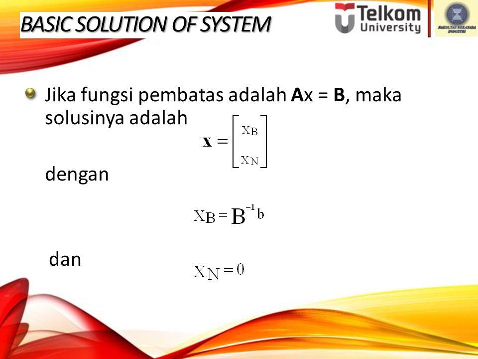 BASIC SOLUTION OF SYSTEM Jika fungsi pembatas adalah Ax = B, maka solusinya adalah dengan dan