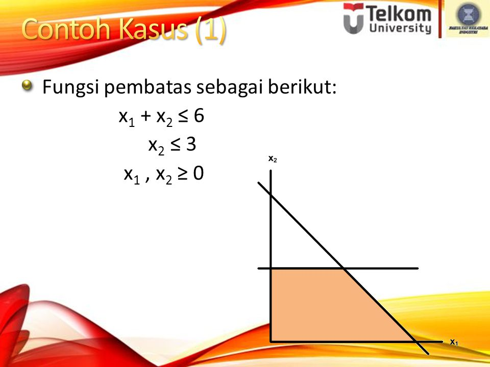 Fungsi pembatas sebagai berikut: x 1 + x 2 ≤ 6 x 2 ≤ 3 x 1, x 2 ≥ 0